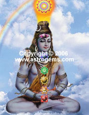 Shiva with Chakras
