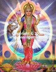 Oil painting of Lakshmi