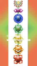 chakra poster