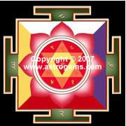 lakshmi yantra