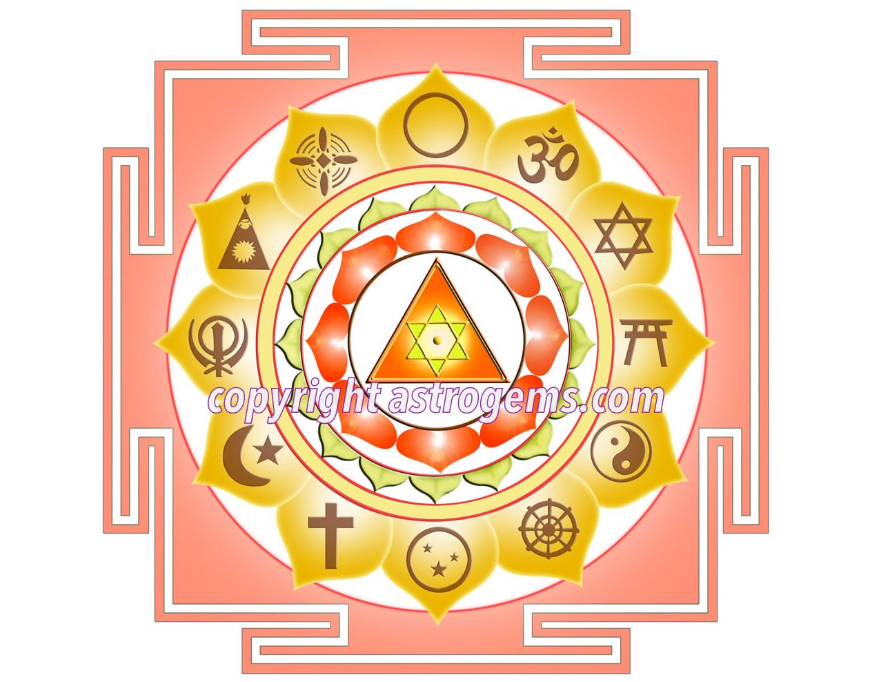 all paths yantra