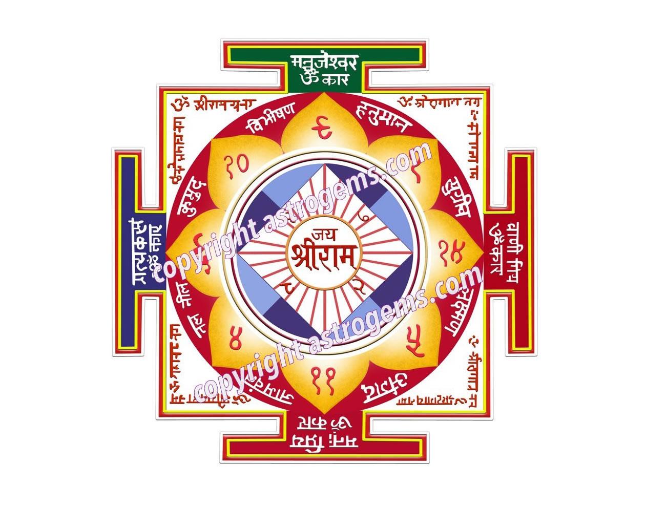 Ram Raksha Yantra