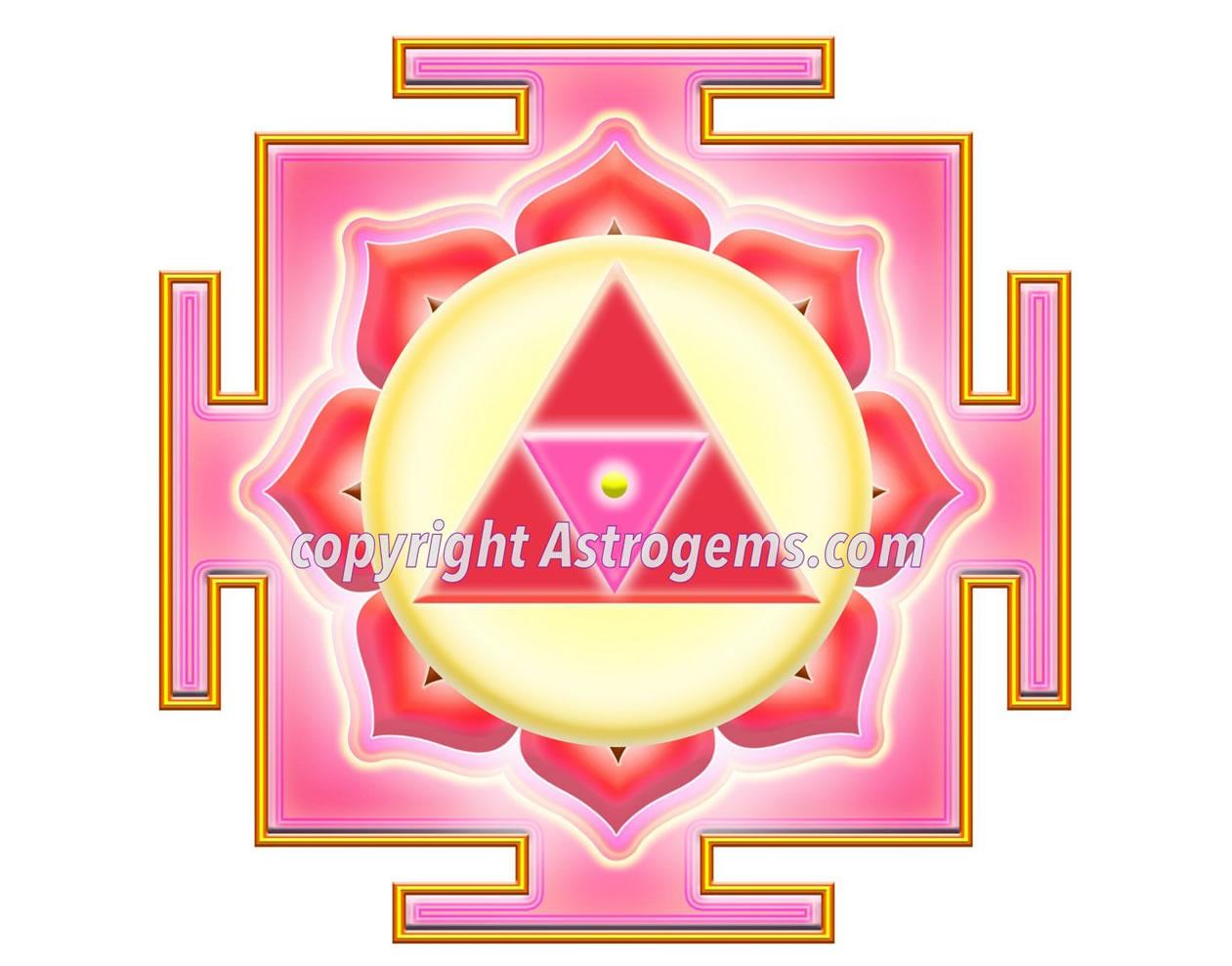 Shiva Shakti Yantra